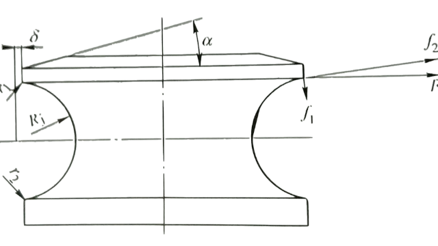 高频焊管设备挤压辊孔型与上压力