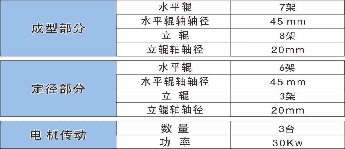 日本25二手焊管机组