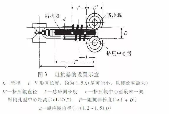 二手高频焊管机